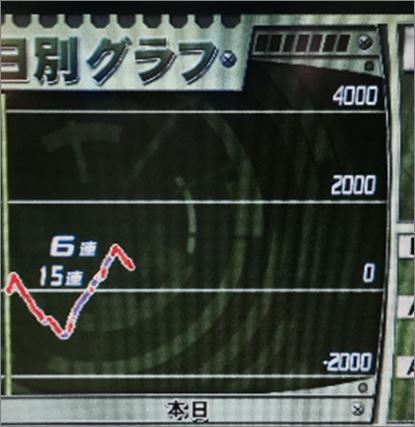 ガンダムグラフ