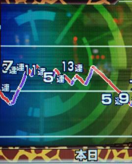 北斗グラフ2