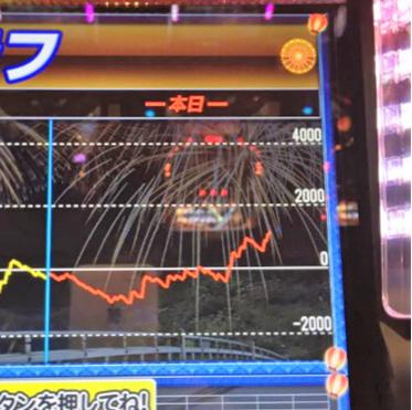 花火グラフ1
