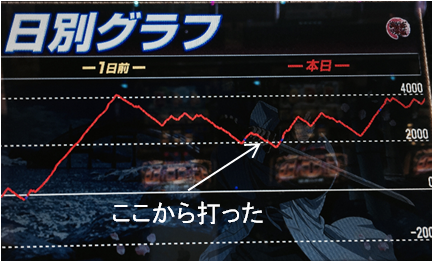 12.25絆グラフ